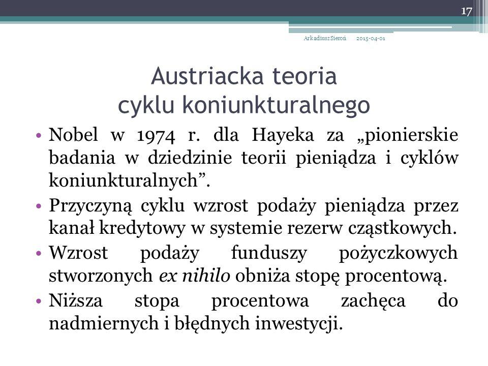 Austriacka teoria cyklu koniunkturalnego