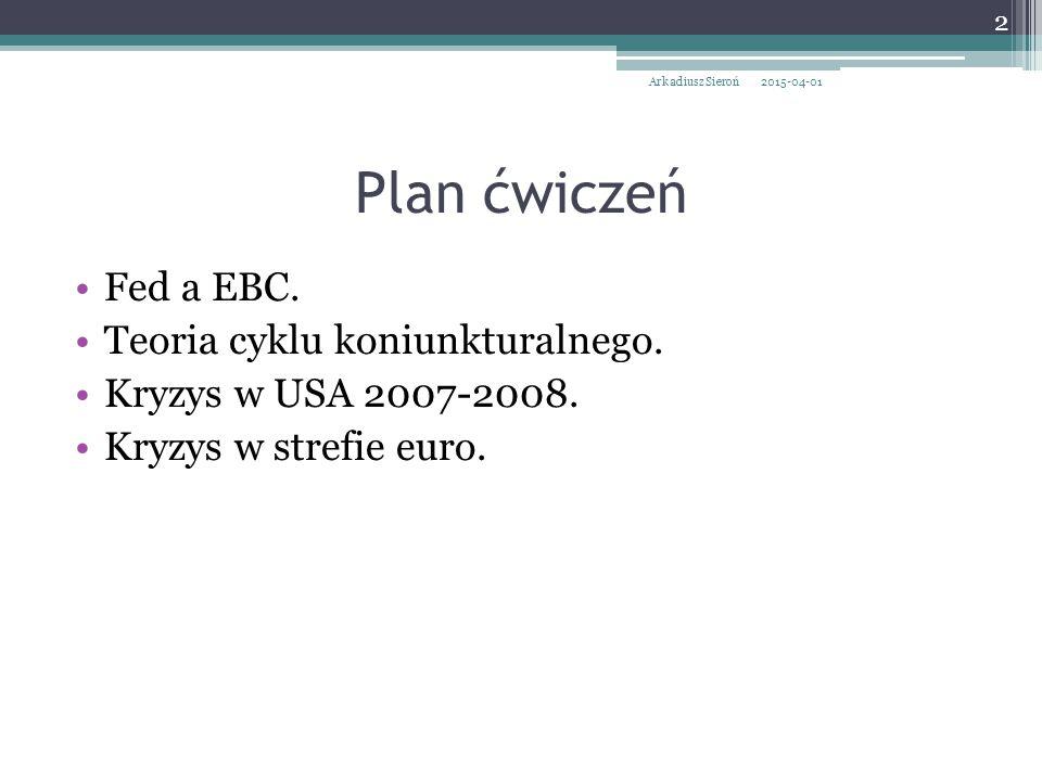 Plan ćwiczeń Fed a EBC. Teoria cyklu koniunkturalnego.
