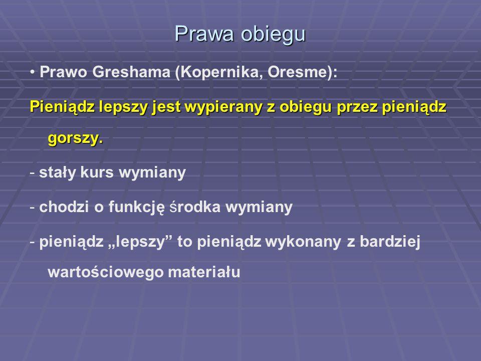 Prawa obiegu • Prawo Greshama (Kopernika, Oresme):