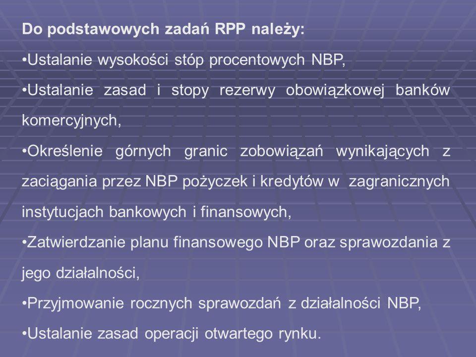 Do podstawowych zadań RPP należy: