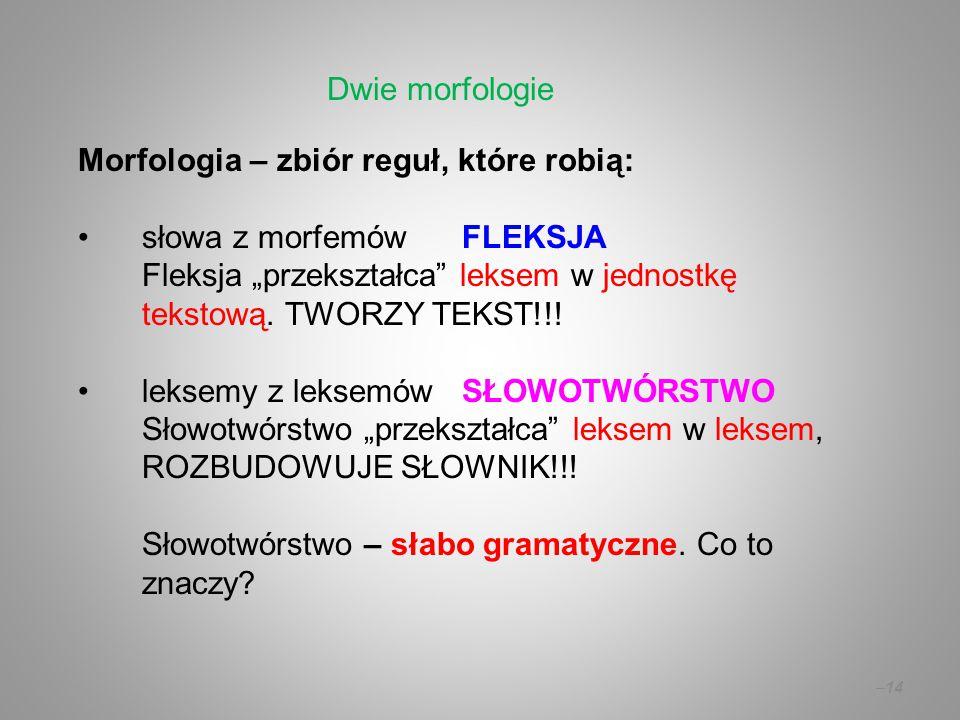 Dwie morfologie Morfologia – zbiór reguł, które robią: słowa z morfemów FLEKSJA.
