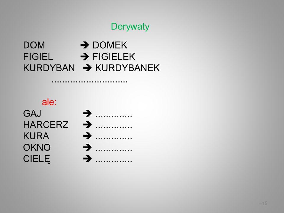 Derywaty