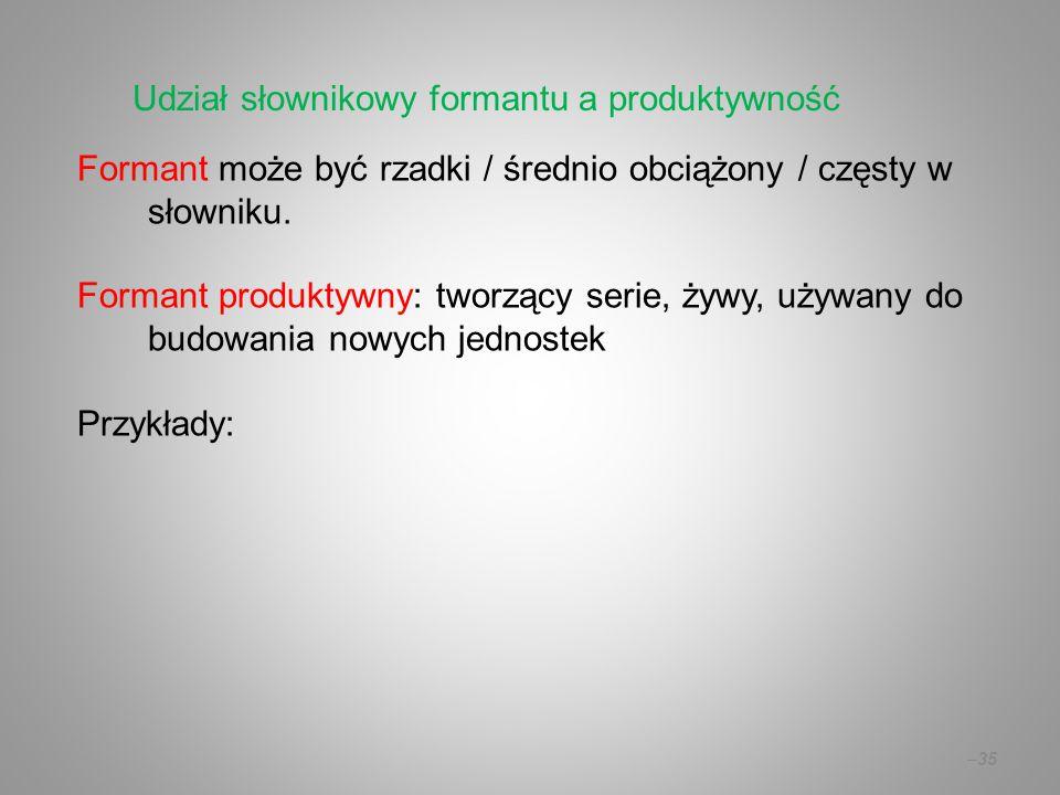 Udział słownikowy formantu a produktywność