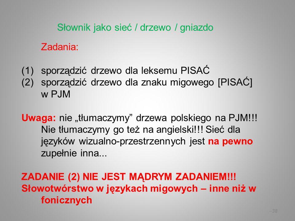 Słownik jako sieć / drzewo / gniazdo