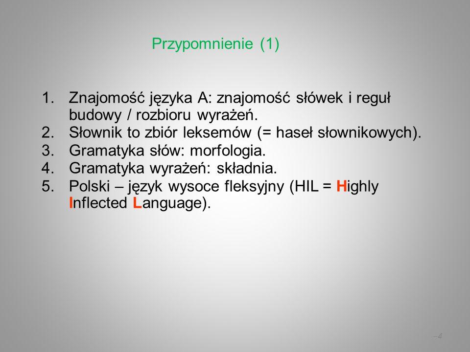 Przypomnienie (1) Znajomość języka A: znajomość słówek i reguł budowy / rozbioru wyrażeń. Słownik to zbiór leksemów (= haseł słownikowych).