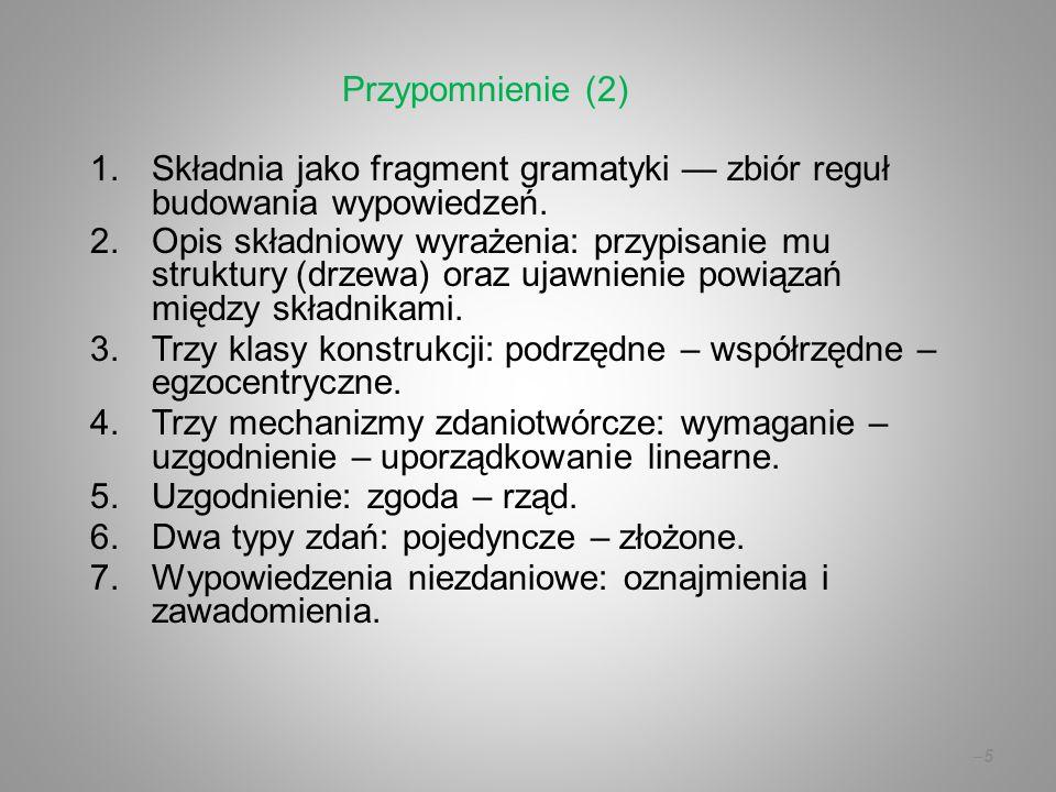 Przypomnienie (2) Składnia jako fragment gramatyki — zbiór reguł budowania wypowiedzeń.
