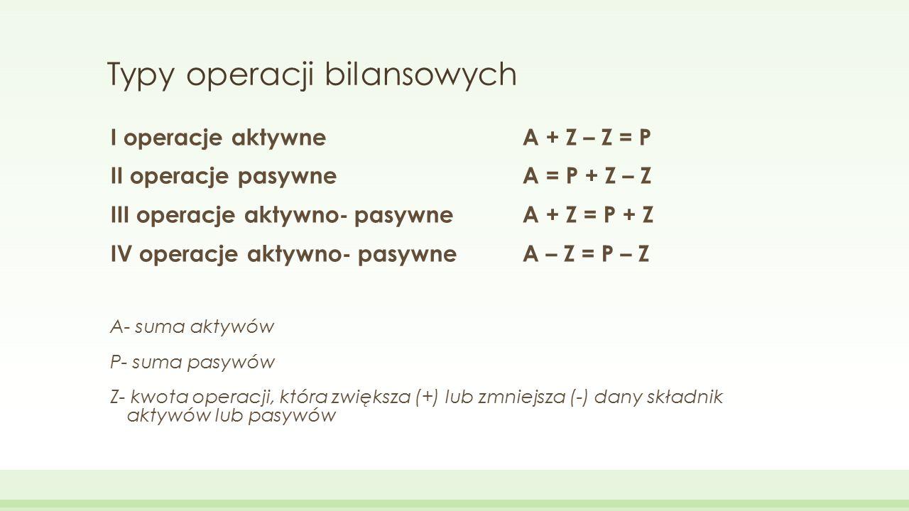 Typy operacji bilansowych