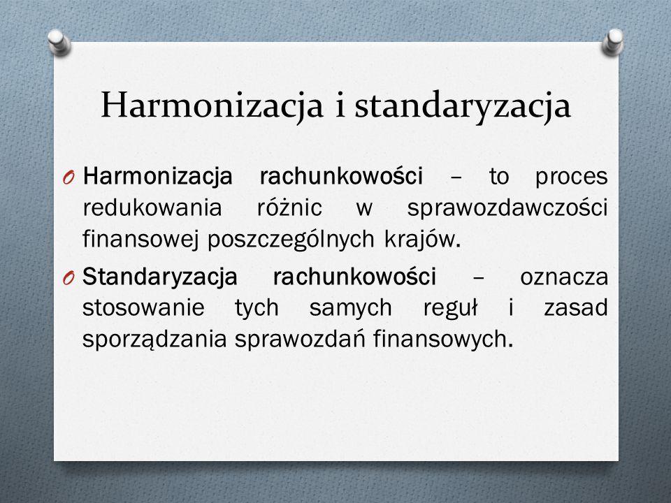 Harmonizacja i standaryzacja