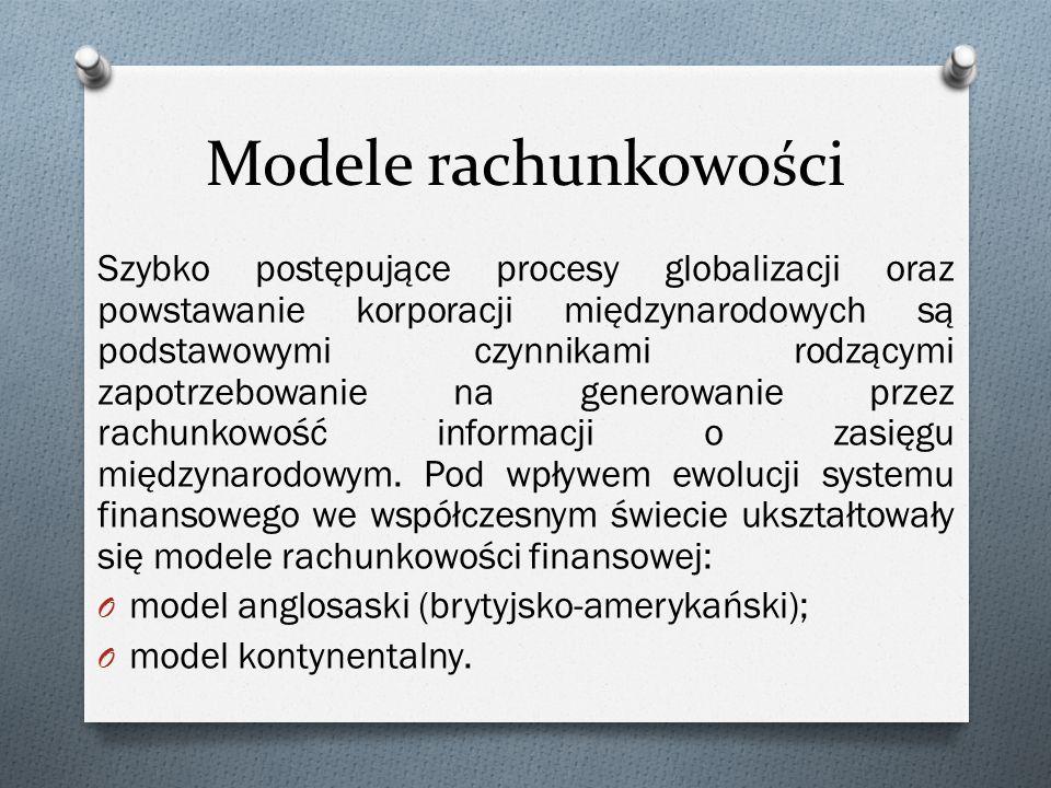 Modele rachunkowości