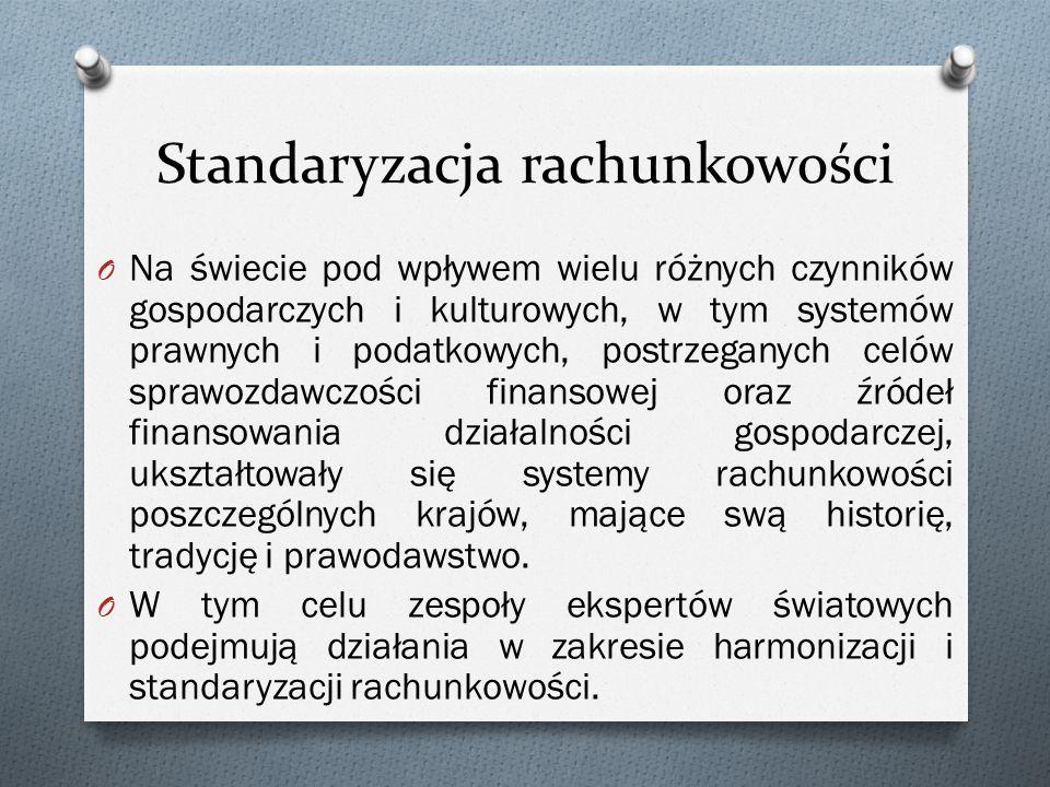 Standaryzacja rachunkowości