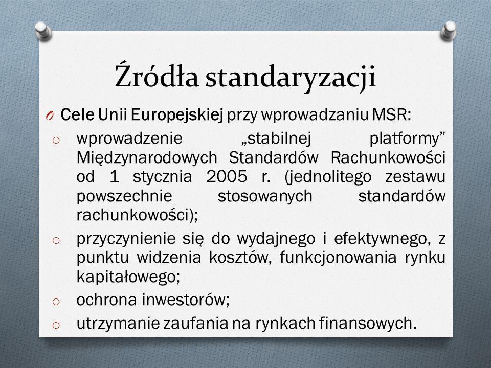 Źródła standaryzacji Cele Unii Europejskiej przy wprowadzaniu MSR: