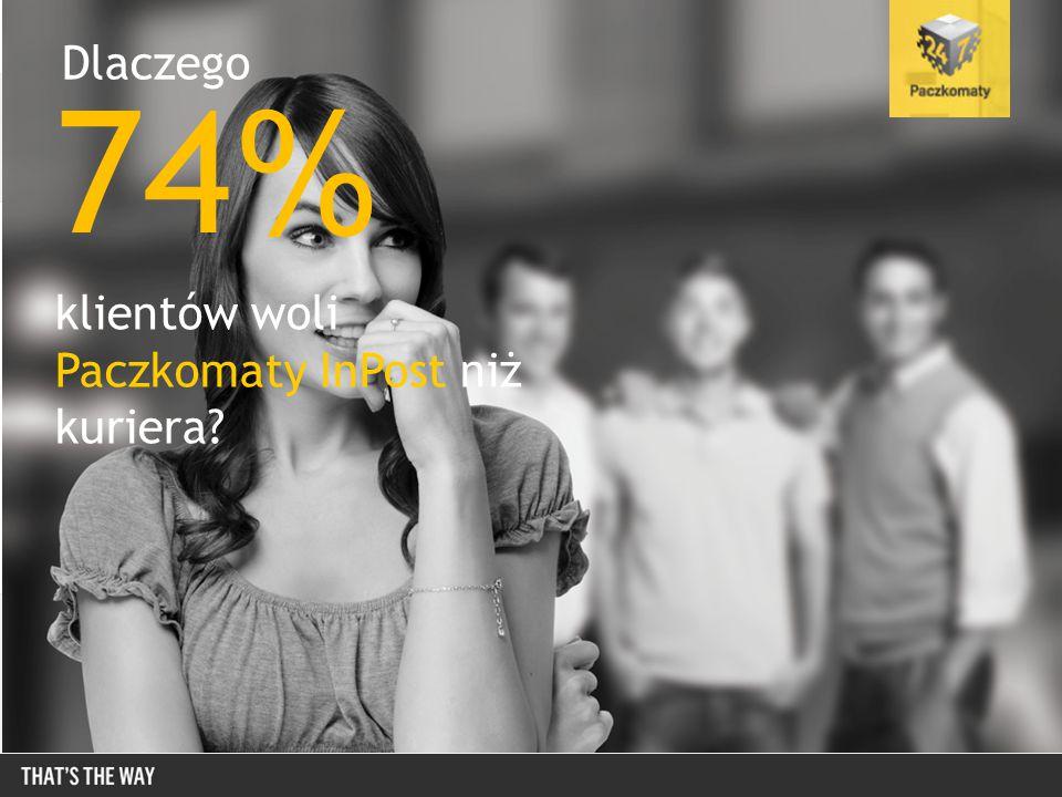 74% Dlaczego klientów woli Paczkomaty InPost niż kuriera Agenda