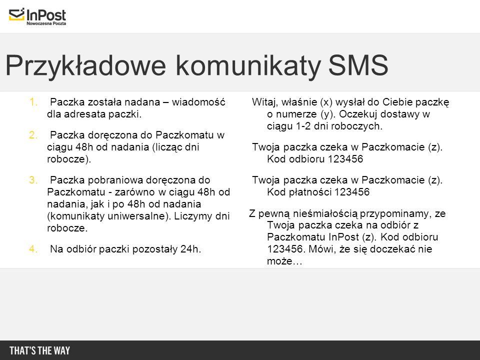 Przykładowe komunikaty SMS