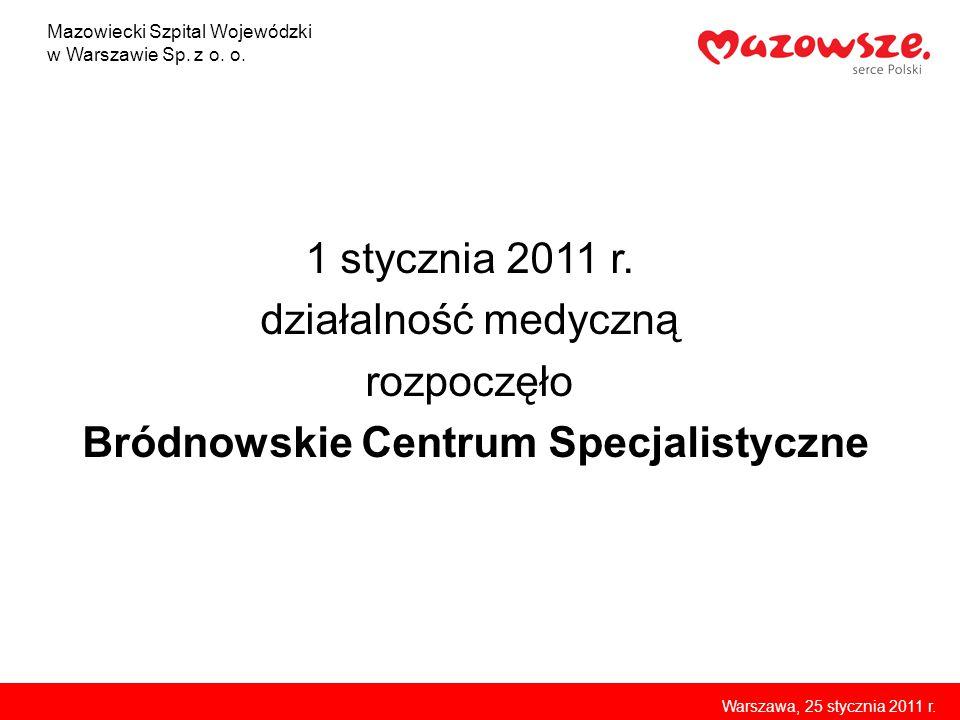 Prezentacja na potrzeby konferencji prasowej Urzędu Marszałkowskiego