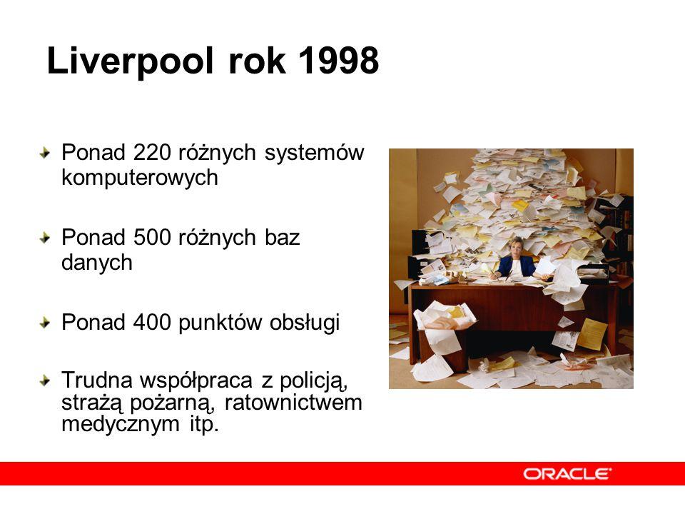 Liverpool rok 1998 Ponad 220 różnych systemów komputerowych