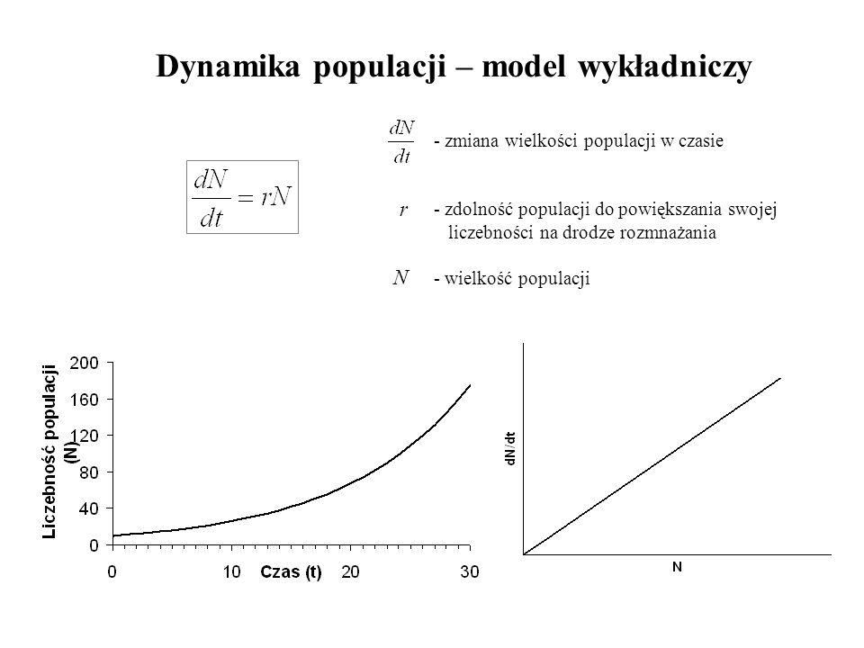 Dynamika populacji – model wykładniczy