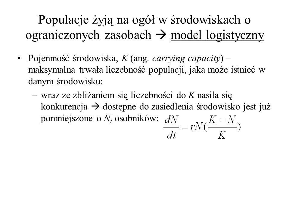 Populacje żyją na ogół w środowiskach o ograniczonych zasobach  model logistyczny