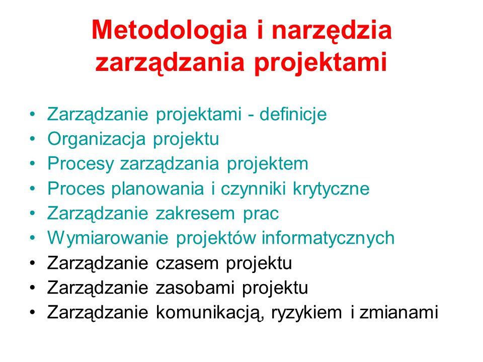 Metodologia i narzędzia zarządzania projektami