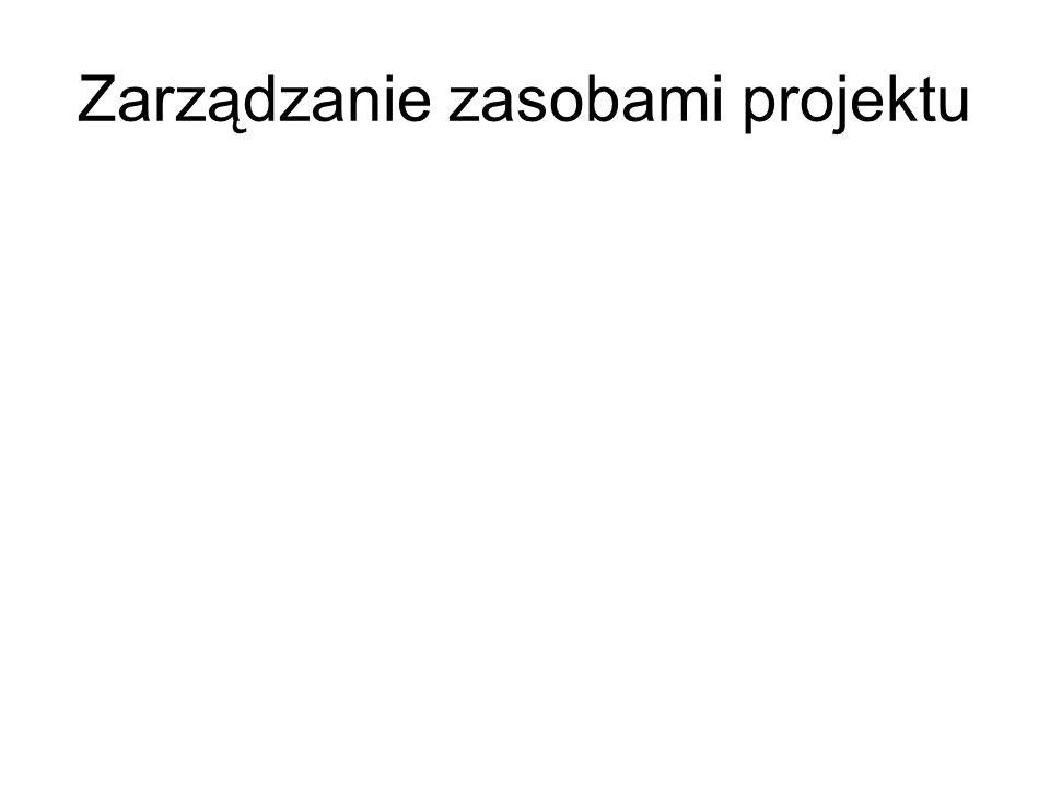 Zarządzanie zasobami projektu