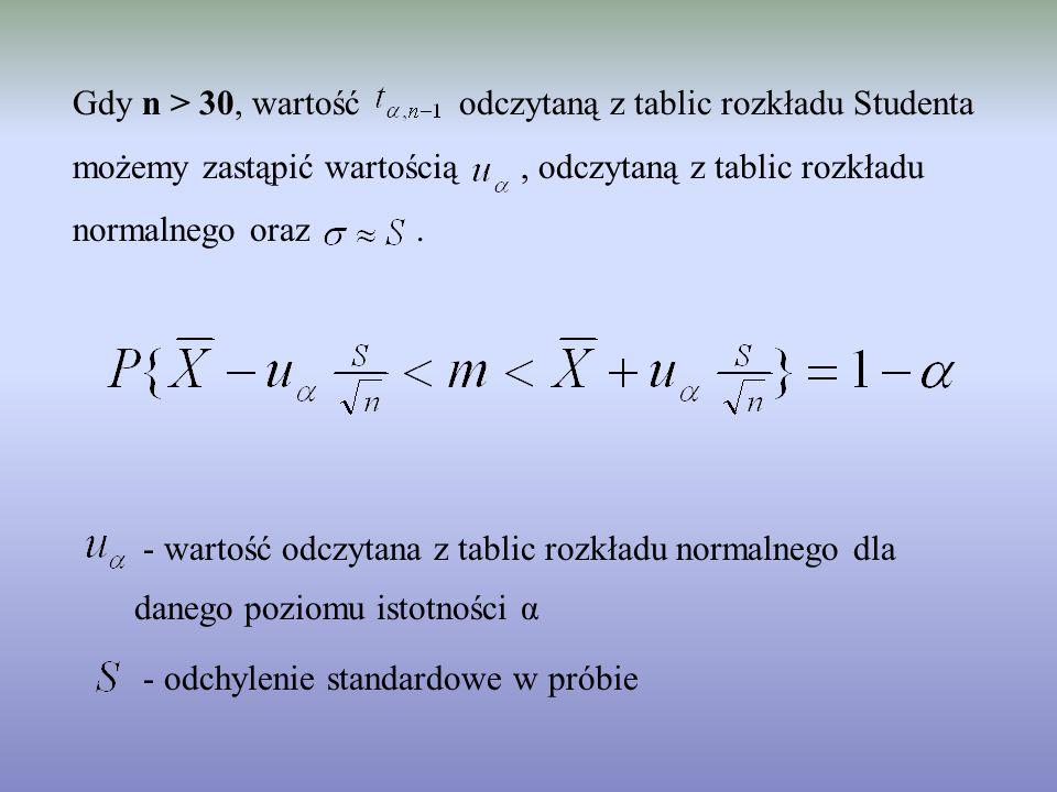 Gdy n > 30, wartość odczytaną z tablic rozkładu Studenta możemy zastąpić wartością , odczytaną z tablic rozkładu normalnego oraz .