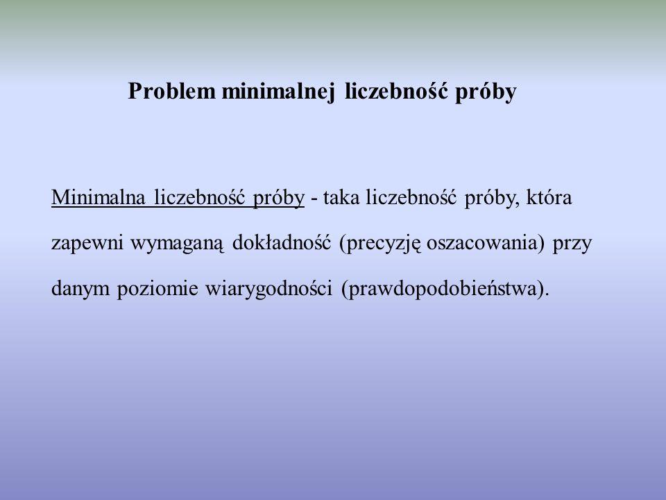 Problem minimalnej liczebność próby