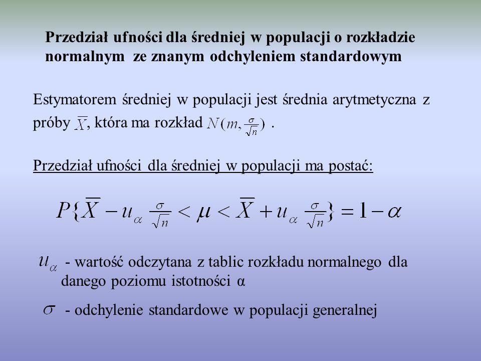 Przedział ufności dla średniej w populacji o rozkładzie normalnym ze znanym odchyleniem standardowym