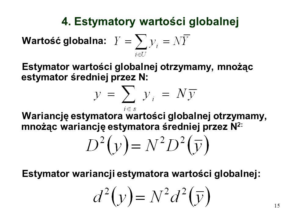 4. Estymatory wartości globalnej