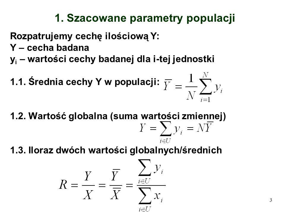 1. Szacowane parametry populacji