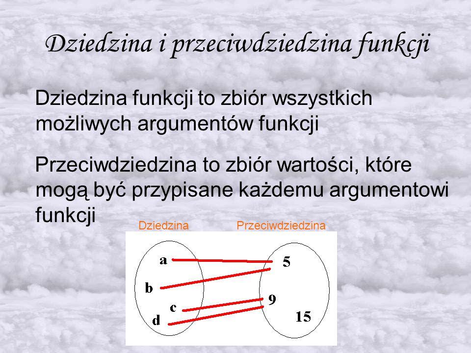 Dziedzina i przeciwdziedzina funkcji