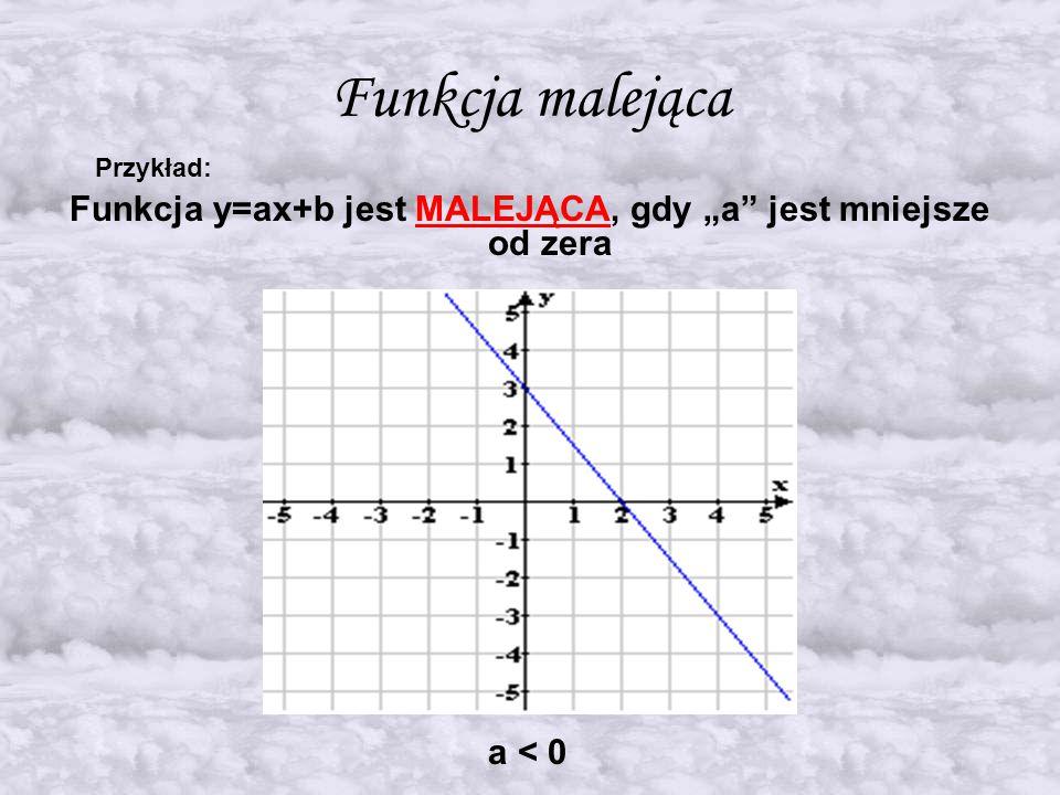 """Funkcja y=ax+b jest MALEJĄCA, gdy """"a jest mniejsze od zera"""