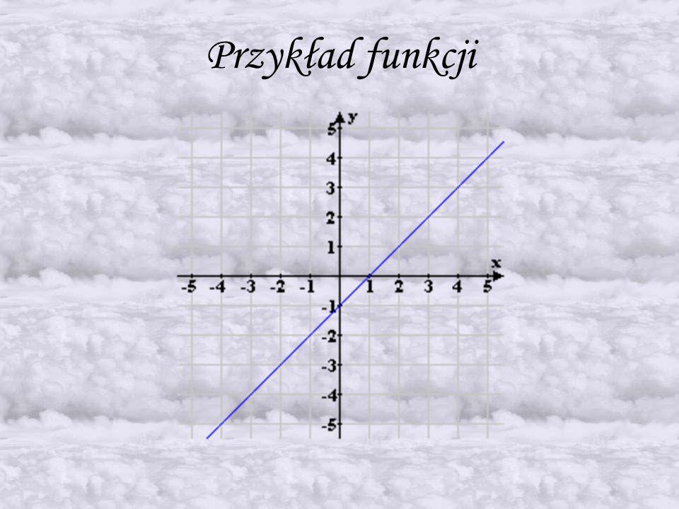 Przykład funkcji