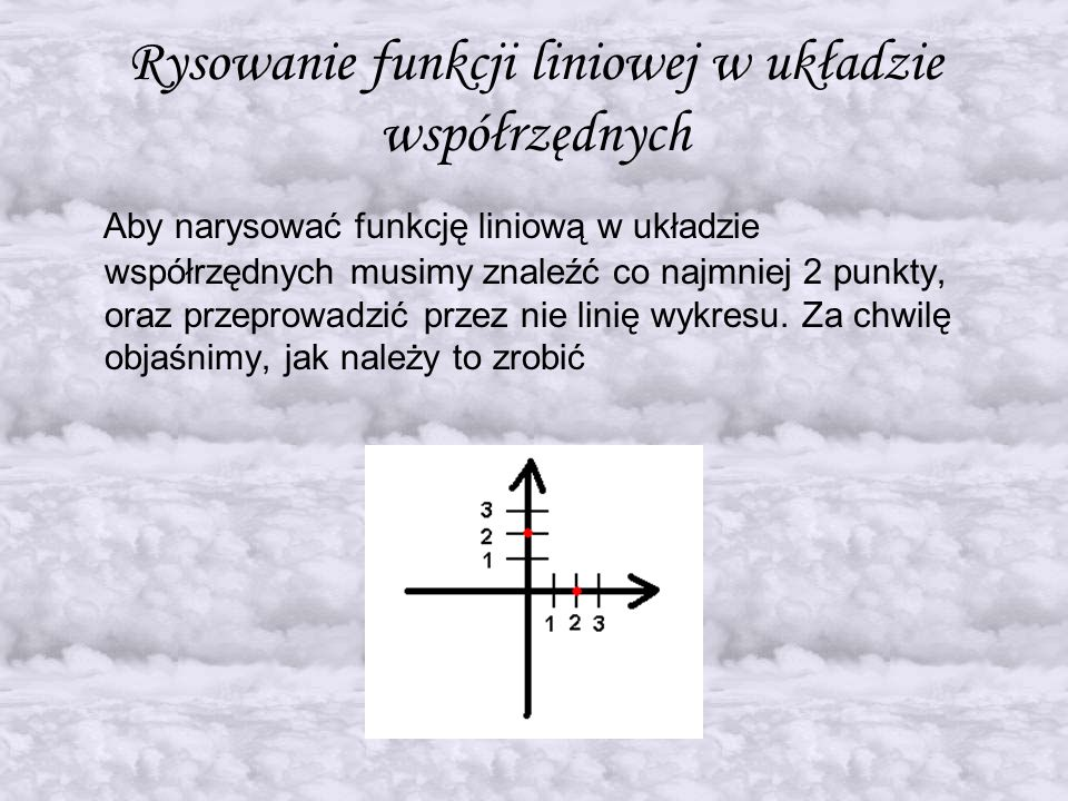 Rysowanie funkcji liniowej w układzie współrzędnych
