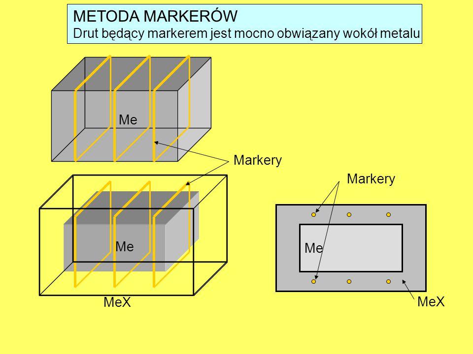 METODA MARKERÓW Drut będący markerem jest mocno obwiązany wokół metalu