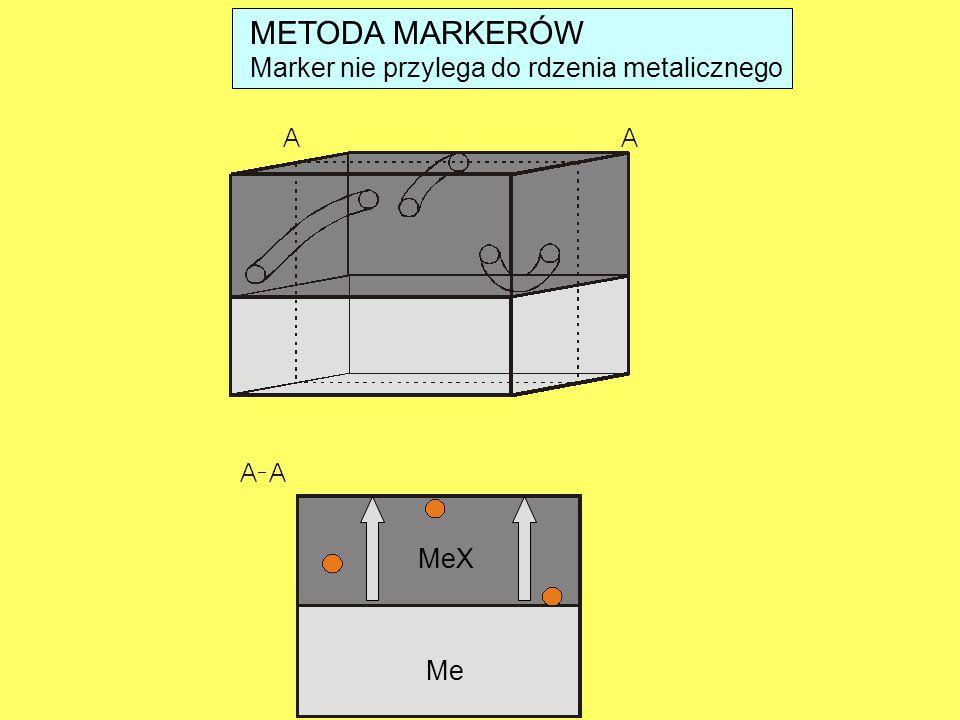 METODA MARKERÓW Marker nie przylega do rdzenia metalicznego MeX Me