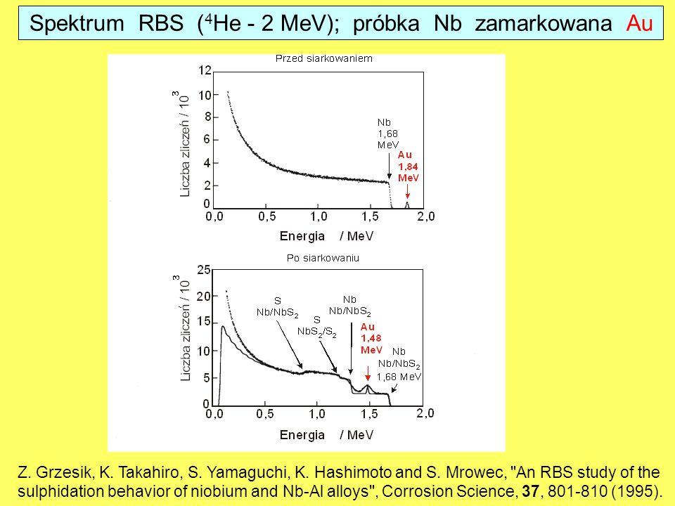 Spektrum RBS (4He - 2 MeV); próbka Nb zamarkowana Au