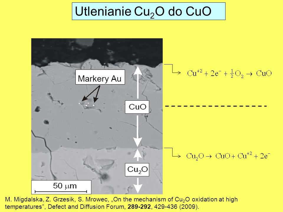 Utlenianie Cu2O do CuO Markery Au