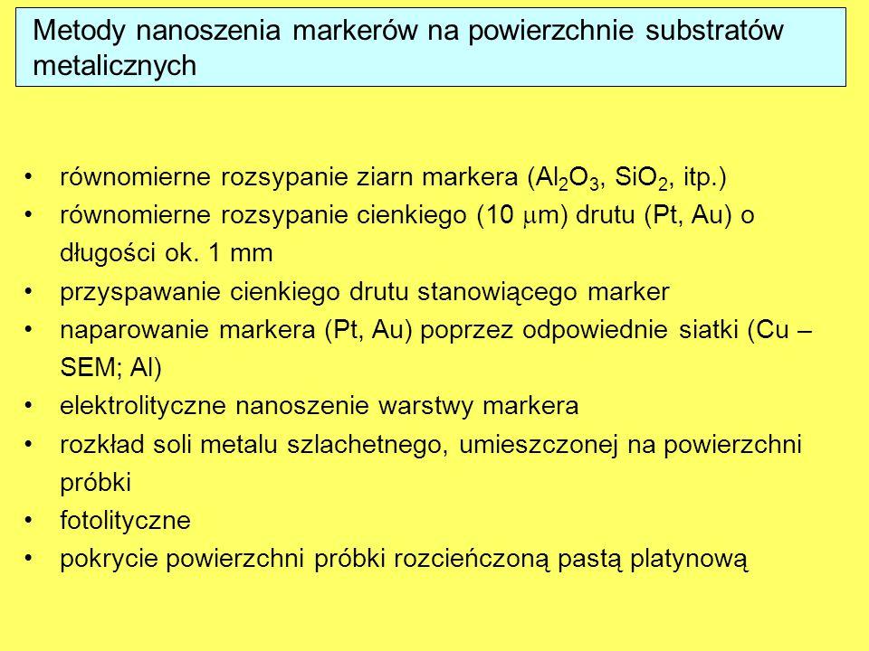 Metody nanoszenia markerów na powierzchnie substratów metalicznych