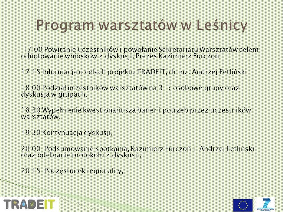 Program warsztatów w Leśnicy