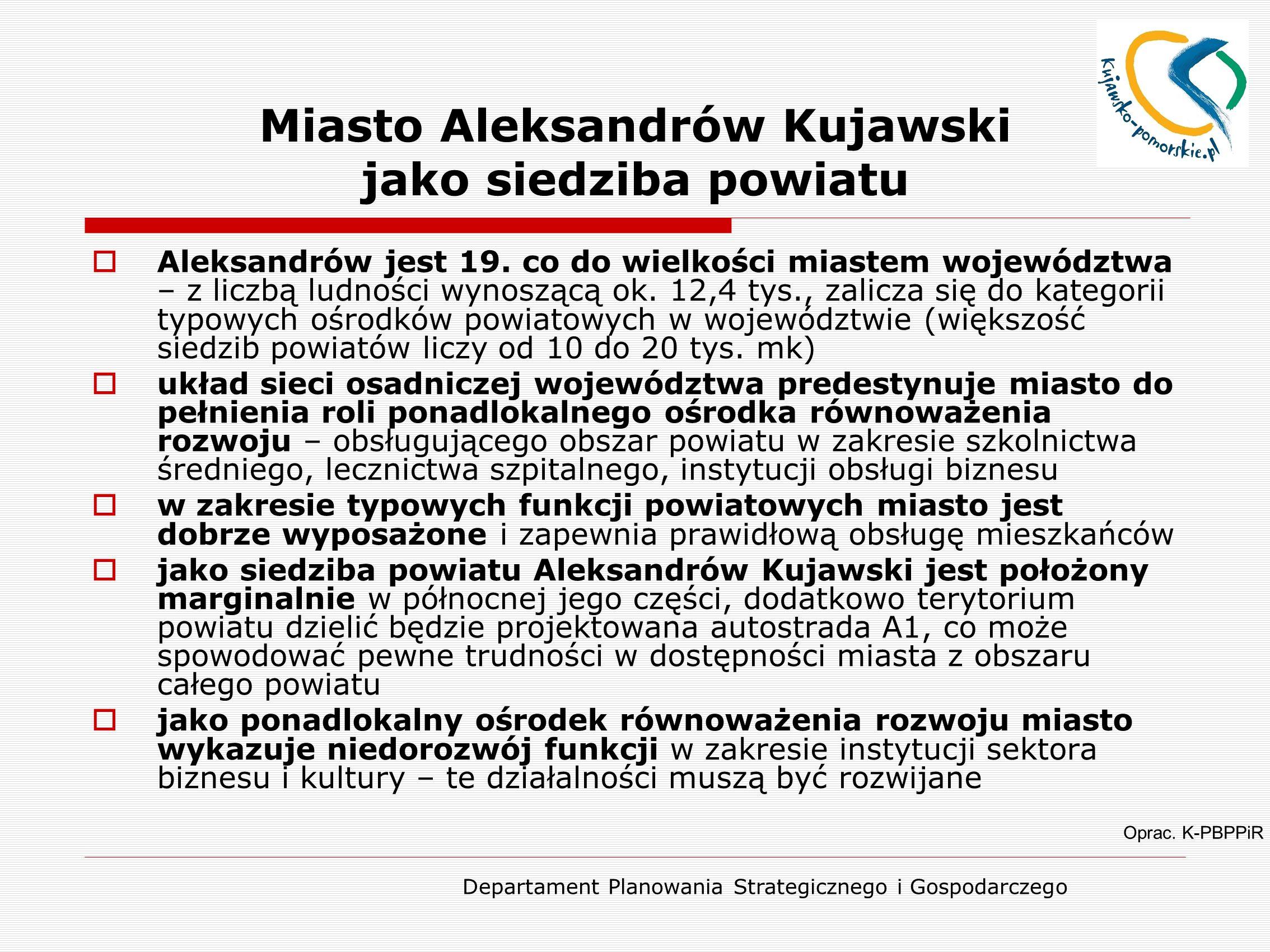 Miasto Aleksandrów Kujawski jako siedziba powiatu