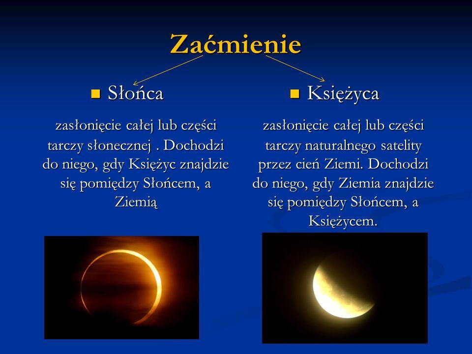 Zaćmienie Słońca Księżyca