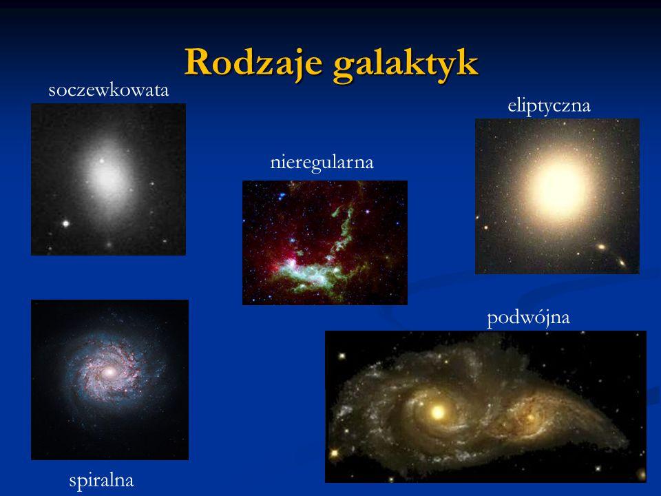 Rodzaje galaktyk soczewkowata eliptyczna nieregularna podwójna