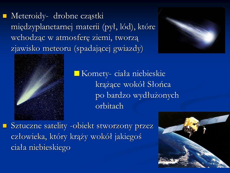 Meteroidy- drobne cząstki międzyplanetarnej materii (pył, lód), które wchodząc w atmosferę ziemi, tworzą zjawisko meteoru (spadającej gwiazdy)