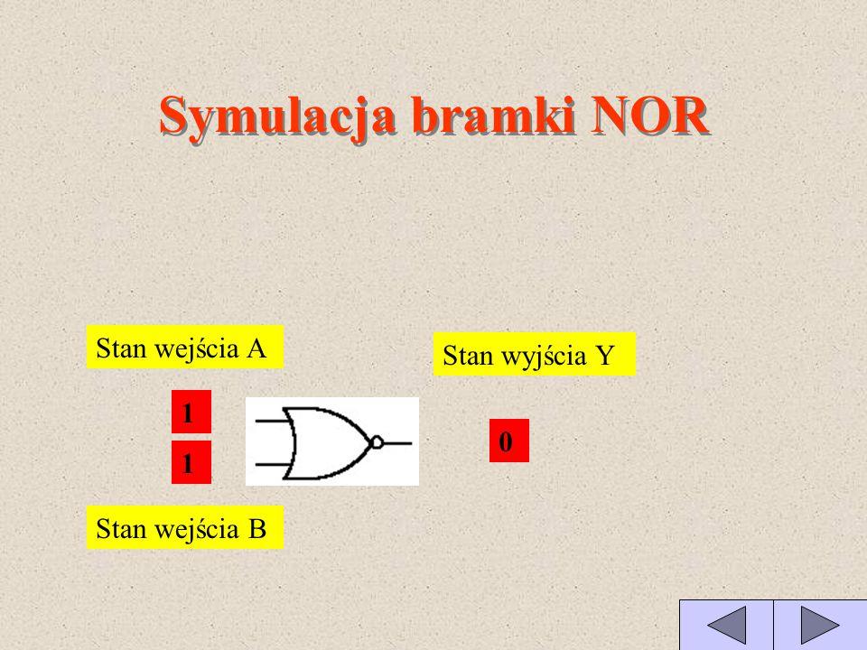 Symulacja bramki NOR Stan wejścia A Stan wyjścia Y 1 1 1 1