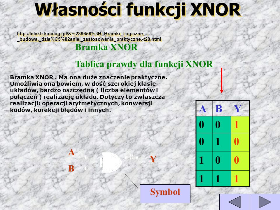 Własności funkcji XNOR