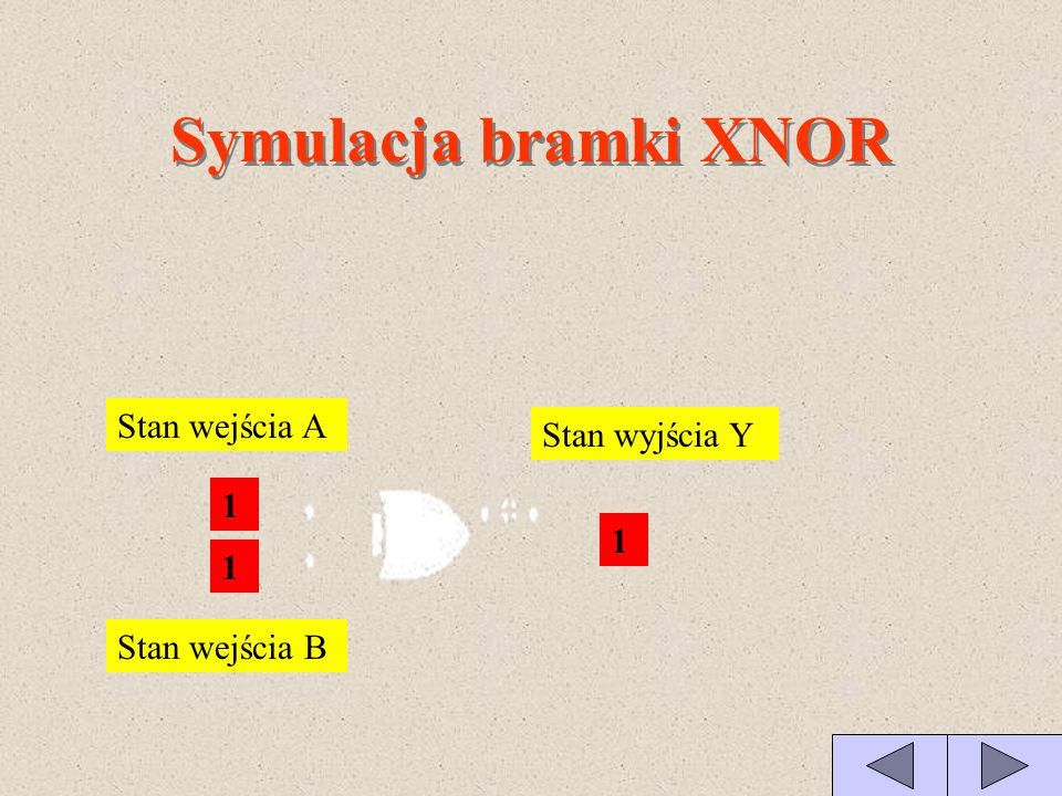 Symulacja bramki XNOR Stan wejścia A Stan wyjścia Y 1 1 1 1