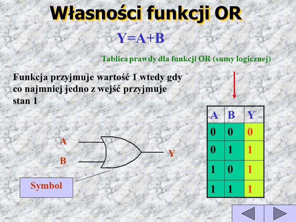 Tablica prawdy dla funkcji OR (sumy logicznej)