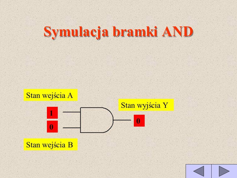 Symulacja bramki AND Stan wejścia A Stan wyjścia Y 1 1 1