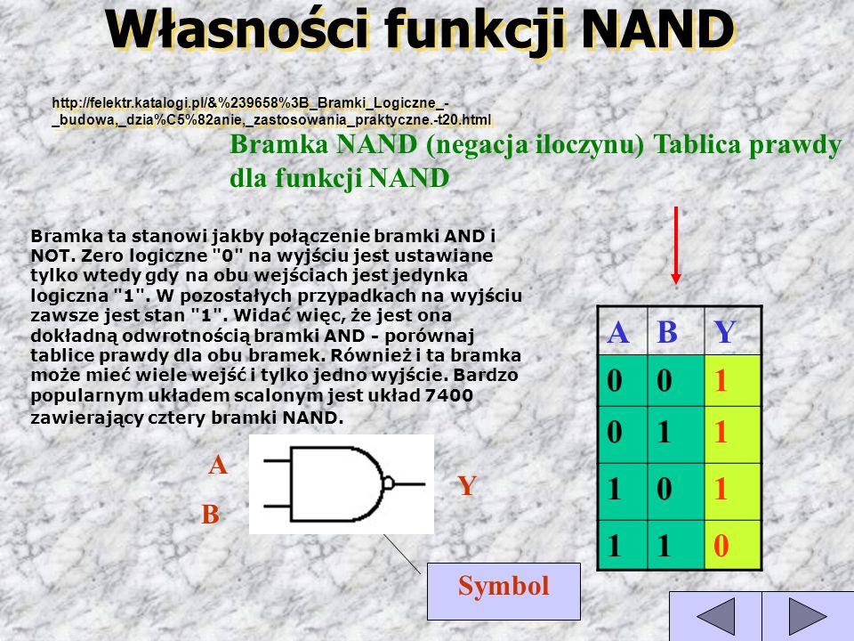 Własności funkcji NAND