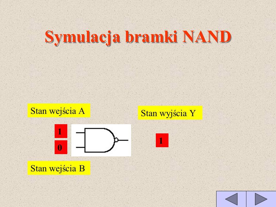 Symulacja bramki NAND Stan wejścia A Stan wyjścia Y 1 1 1 1