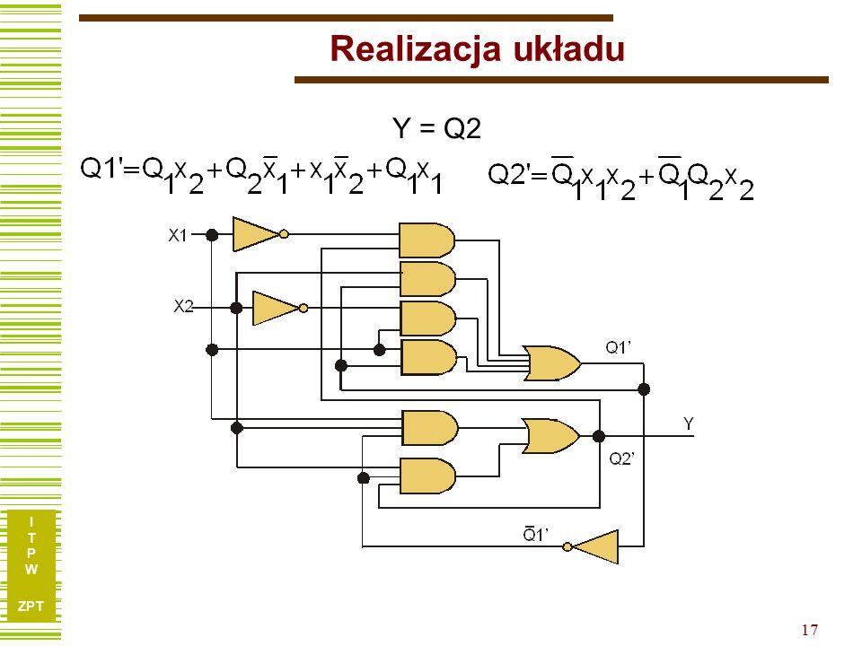 Realizacja układu Y = Q2